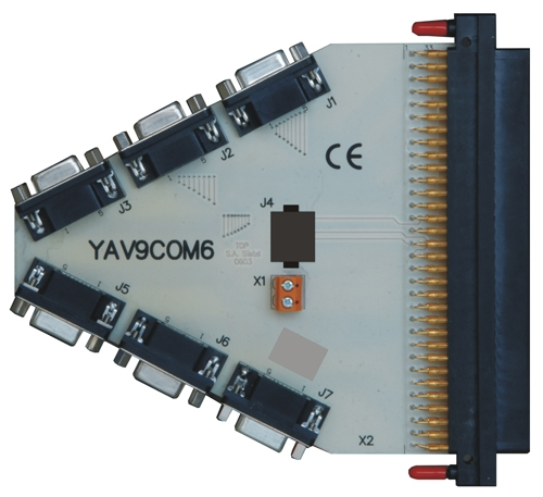YAV9COM6 Communications interface board