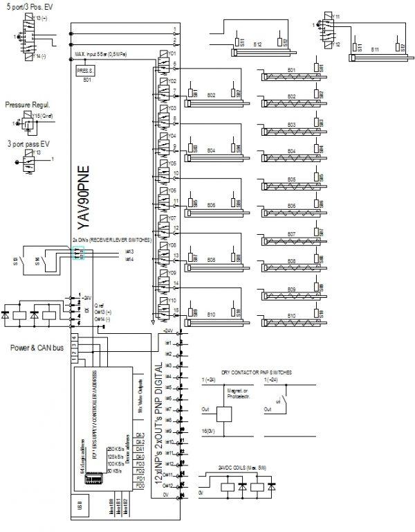 YAV90PNE application schematic