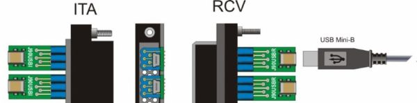 USB connector in ITA and RCV module