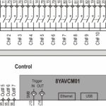 YAV90MMU blocks diagram