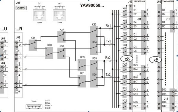 YAV90058 Block diagram